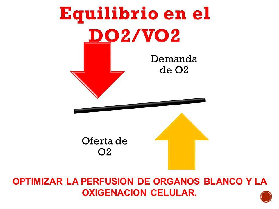 Demanda de O2 Oferta de O2 OPTIMIZAR LA PERFUSION DE ORGANOS BLANCO Y LA OXIGENACION CELULAR.