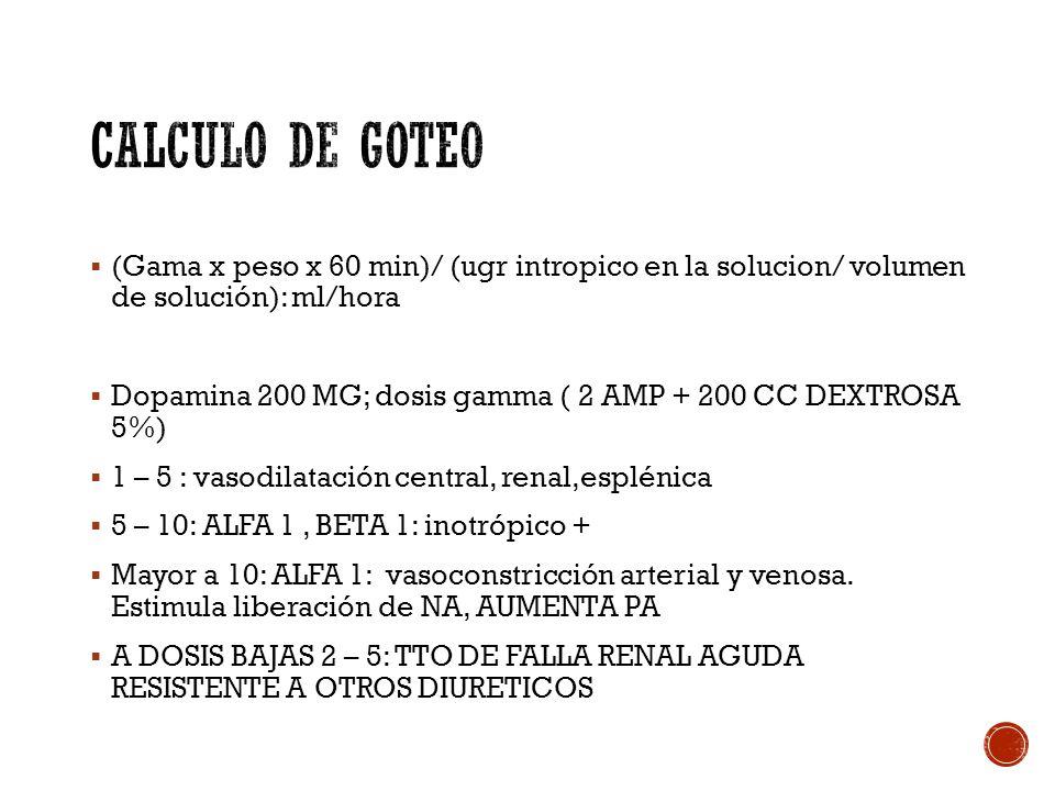 (Gama x peso x 60 min)/ (ugr intropico en la solucion/ volumen de solución): ml/hora Dopamina 200 MG; dosis gamma ( 2 AMP + 200 CC DEXTROSA 5%) 1 – 5