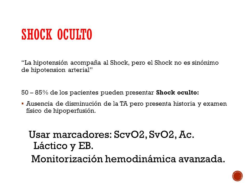 SHOCK OCULTO La hipotensión acompaña al Shock, pero el Shock no es sinónimo de hipotension arterial 50 – 85% de los pacientes pueden presentar Shock o