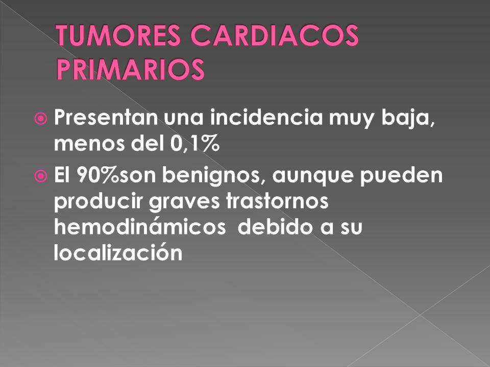 Presentan una incidencia muy baja, menos del 0,1% El 90%son benignos, aunque pueden producir graves trastornos hemodinámicos debido a su localización