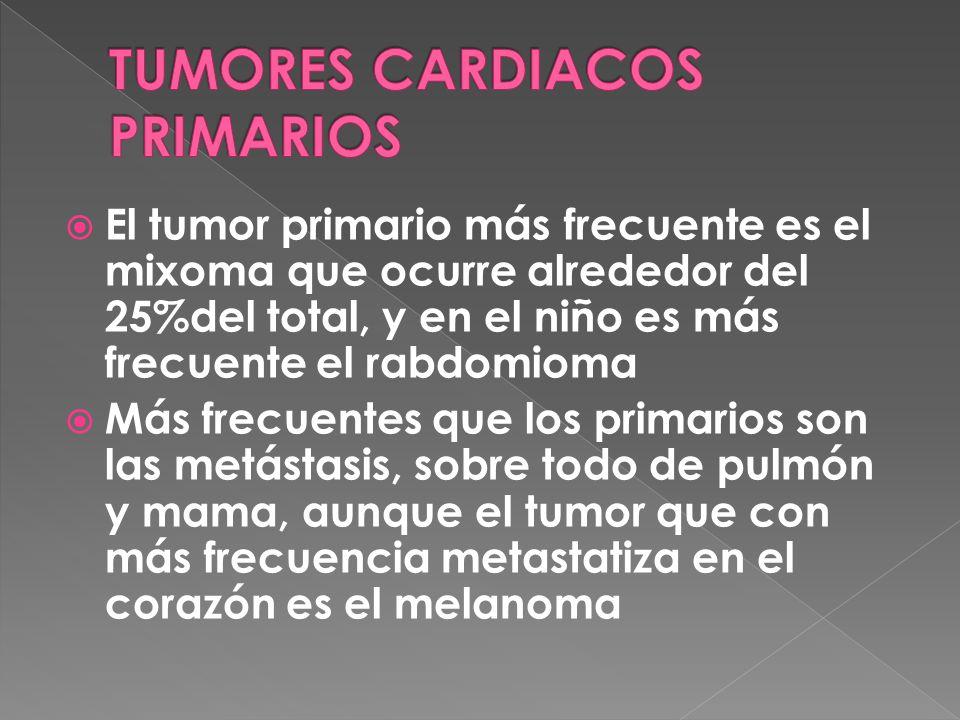 El tumor primario más frecuente es el mixoma que ocurre alrededor del 25%del total, y en el niño es más frecuente el rabdomioma Más frecuentes que los primarios son las metástasis, sobre todo de pulmón y mama, aunque el tumor que con más frecuencia metastatiza en el corazón es el melanoma