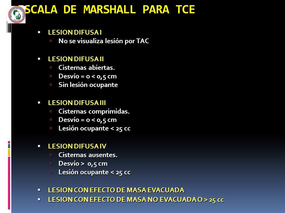 ESCALA DE MARSHALL PARA TCE LESION DIFUSA I LESION DIFUSA I No se visualiza lesión por TAC No se visualiza lesión por TAC LESION DIFUSA II LESION DIFU