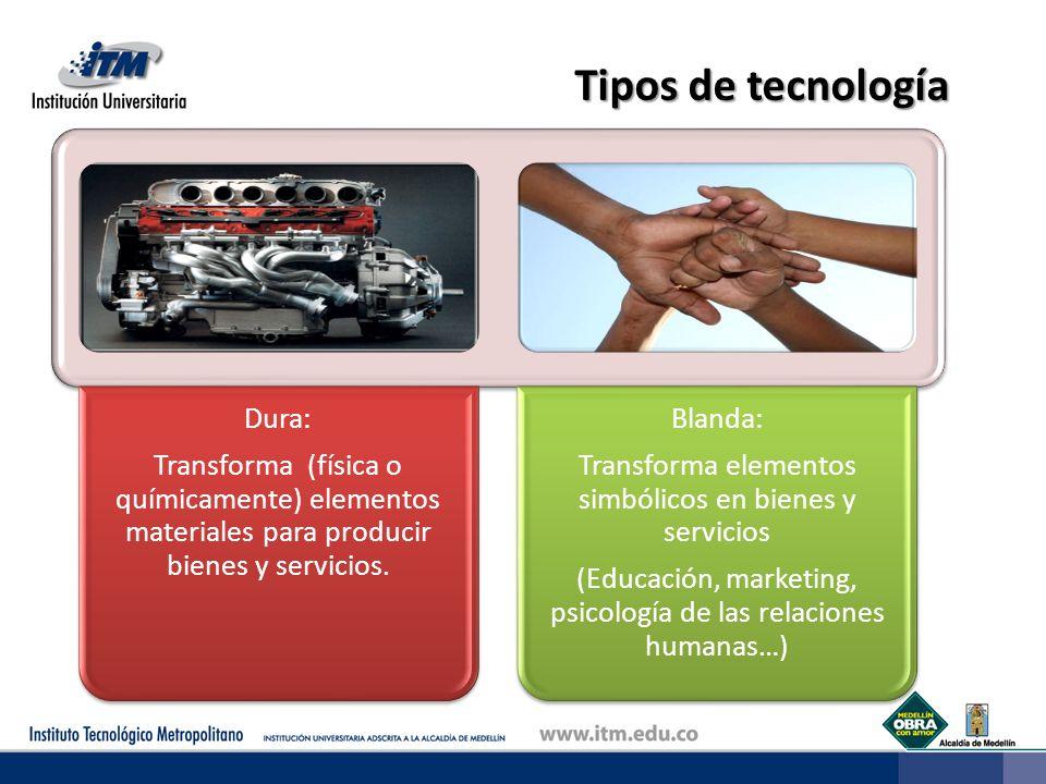 Tipos de tecnología Dura: Transforma (física o químicamente) elementos materiales para producir bienes y servicios. Blanda: Transforma elementos simbó