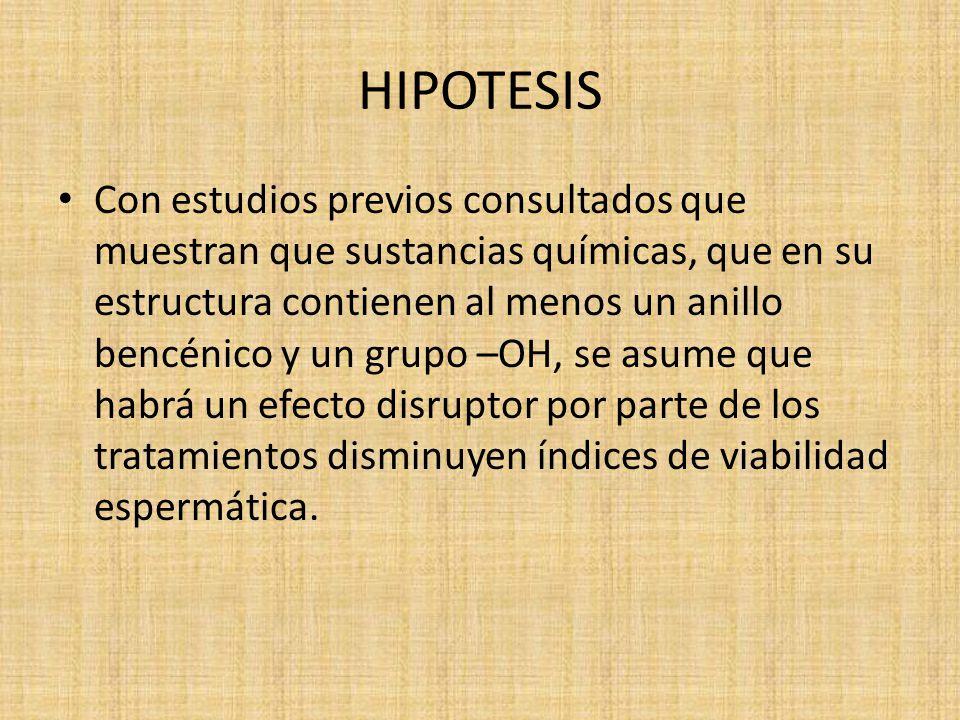 HIPOTESIS Con estudios previos consultados que muestran que sustancias químicas, que en su estructura contienen al menos un anillo bencénico y un grup