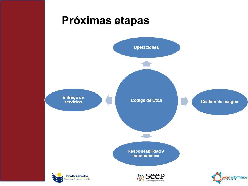 Próximas etapas Código de Ética Operaciones Gestión de riesgos Responsabilidad y transparencia Entrega de servicios