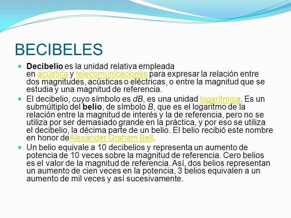 BECIBELES Decibelio es la unidad relativa empleada en acústica y telecomunicaciones para expresar la relación entre dos magnitudes, acústicas o eléctricas, o entre la magnitud que se estudia y una magnitud de referencia.acústicatelecomunicaciones El decibelio, cuyo símbolo es dB, es una unidad logarítmica.