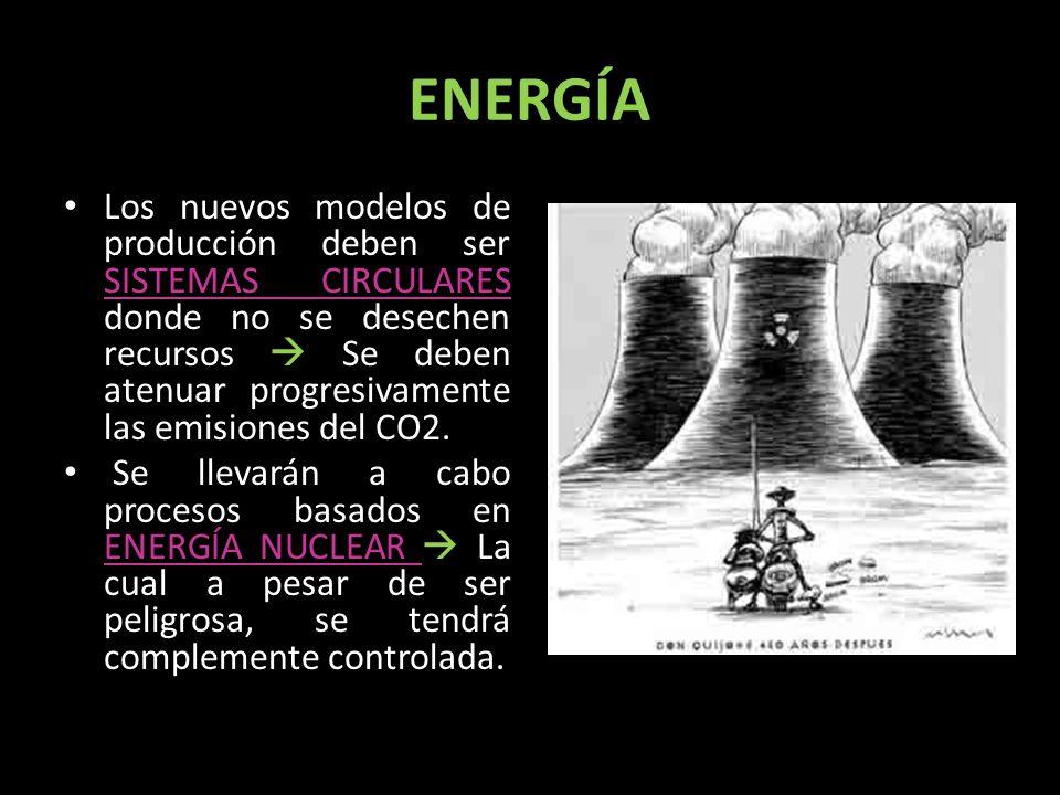 ENERGÍA Los nuevos modelos de producción deben ser SISTEMAS CIRCULARES donde no se desechen recursos Se deben atenuar progresivamente las emisiones de