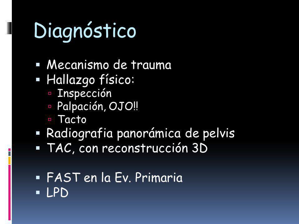 Diagnóstico Mecanismo de trauma Hallazgo físico: Inspección Palpación, OJO!.