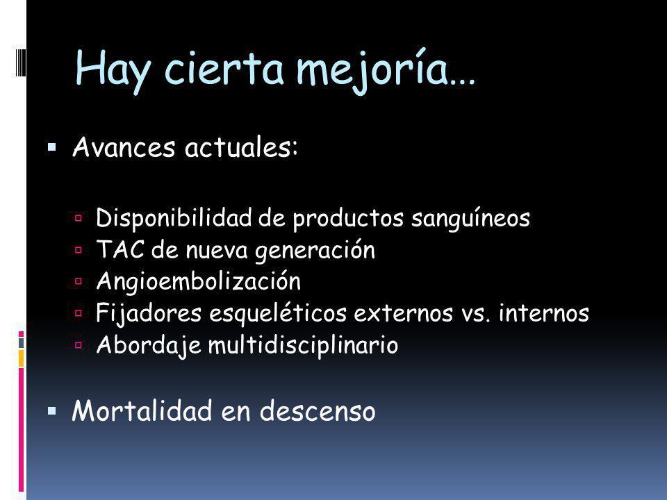 Complicaciones: Inmediatas: hemorrágicas Tardías: infecciones Sociedad Paraguaya de Trauma - Abril 2009