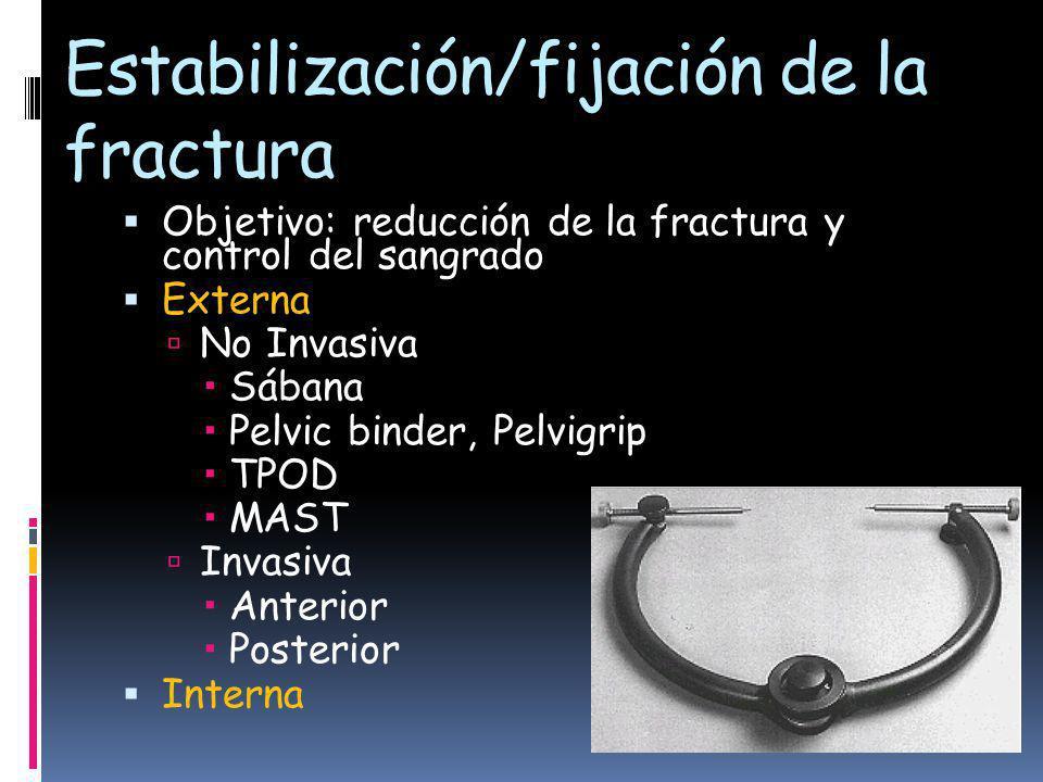 Estabilización/fijación de la fractura Objetivo: reducción de la fractura y control del sangrado Externa No Invasiva Sábana Pelvic binder, Pelvigrip TPOD MAST Invasiva Anterior Posterior Interna