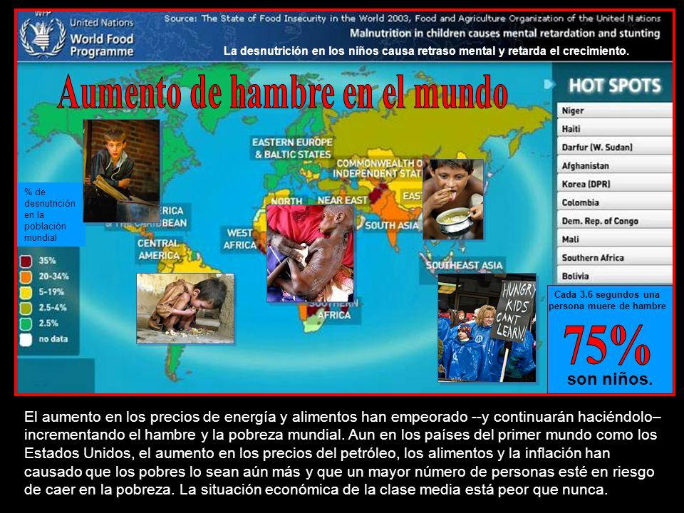 Y habrá hambres... Y habrá hambres... Se agrava el hambre en nuestra época? El Banco Mundial señaló en septiembre de 1996 que más de 800 millones de p