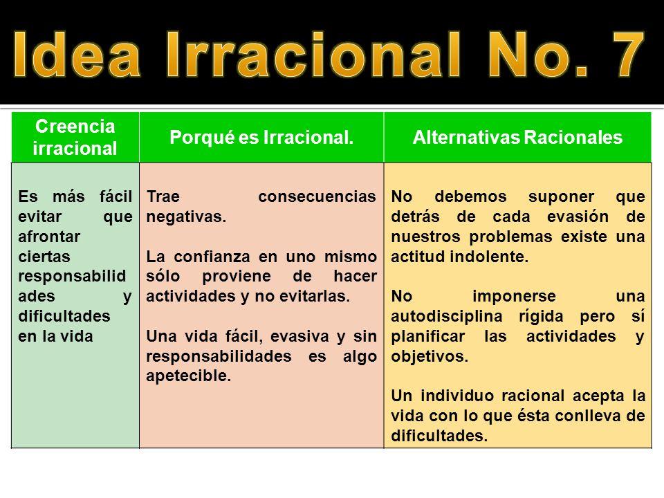 Creencia irracional Porqué es Irracional.Alternativas Racionales Es más fácil evitar que afrontar ciertas responsabilid ades y dificultades en la vida