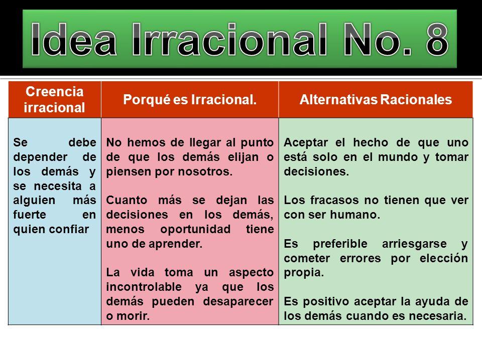 Creencia irracional Porqué es Irracional.Alternativas Racionales Se debe depender de los demás y se necesita a alguien más fuerte en quien confiar No