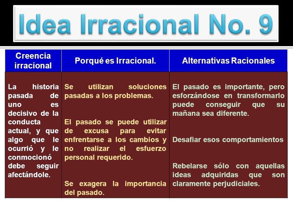 Creencia irracional Porqué es Irracional.Alternativas Racionales La historia pasada de uno es decisivo de la conducta actual, y que algo que le ocurri