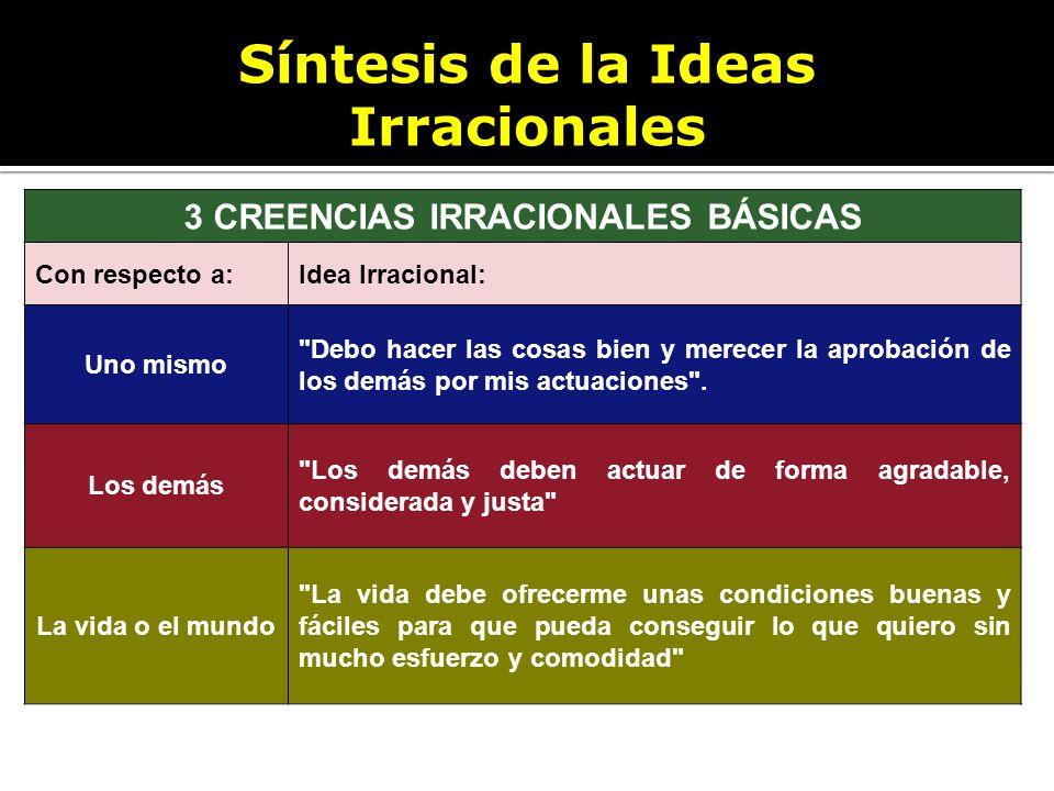 Síntesis de la Ideas Irracionales 3 CREENCIAS IRRACIONALES BÁSICAS Con respecto a:Idea Irracional: Uno mismo