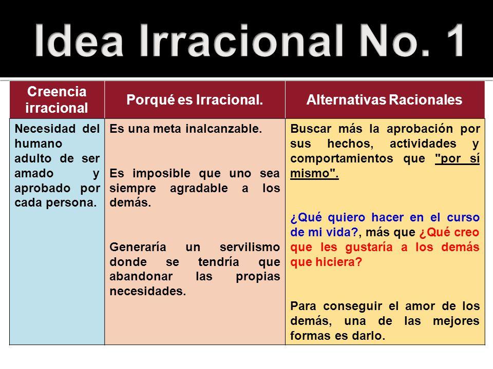Creencia irracional Porqué es Irracional.Alternativas Racionales Necesidad del humano adulto de ser amado y aprobado por cada persona. Es una meta ina