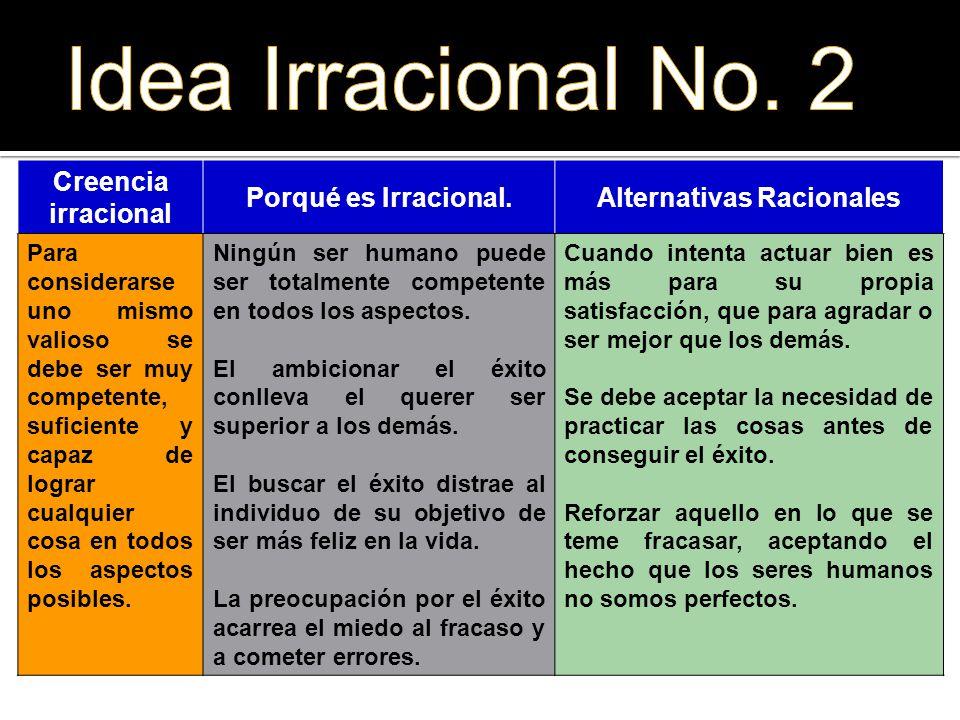 Creencia irracional Porqué es Irracional.Alternativas Racionales Para considerarse uno mismo valioso se debe ser muy competente, suficiente y capaz de