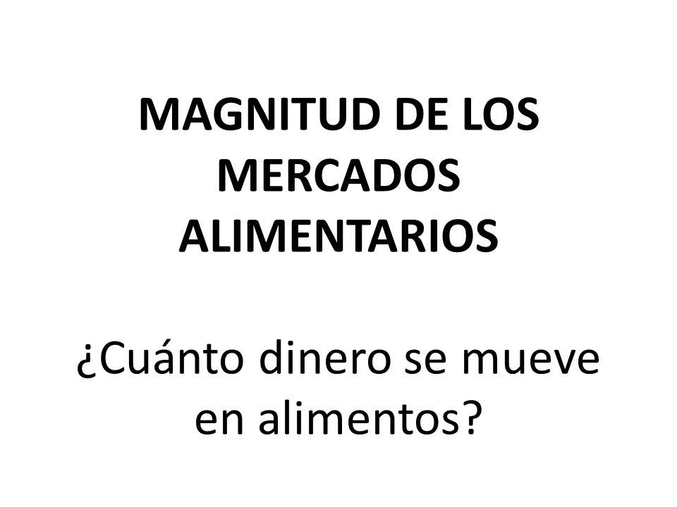 MAGNITUD DE LOS MERCADOS ALIMENTARIOS ¿Cuánto dinero se mueve en alimentos?