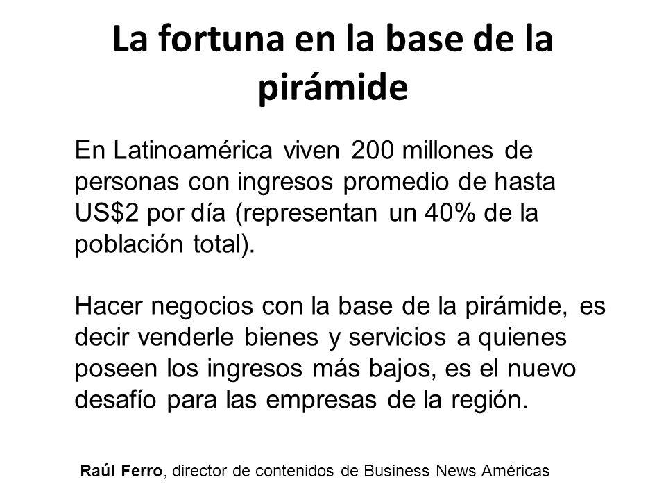 En Latinoamérica viven 200 millones de personas con ingresos promedio de hasta US$2 por día (representan un 40% de la población total). Hacer negocios