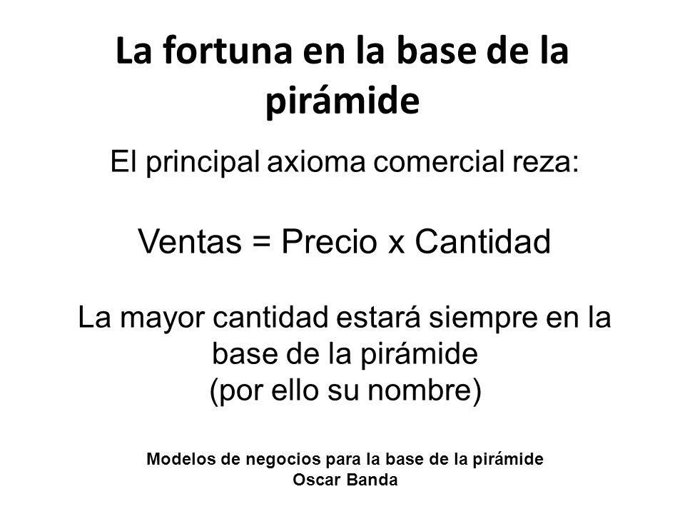 El principal axioma comercial reza: Ventas = Precio x Cantidad La mayor cantidad estará siempre en la base de la pirámide (por ello su nombre) Modelos