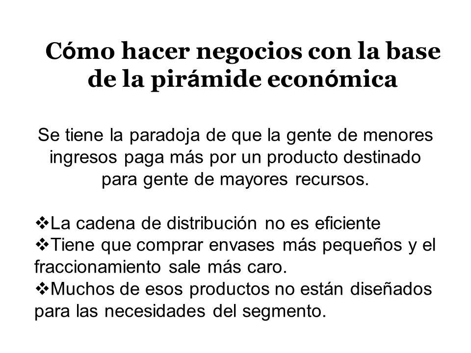 C ó mo hacer negocios con la base de la pir á mide econ ó mica Se tiene la paradoja de que la gente de menores ingresos paga más por un producto desti