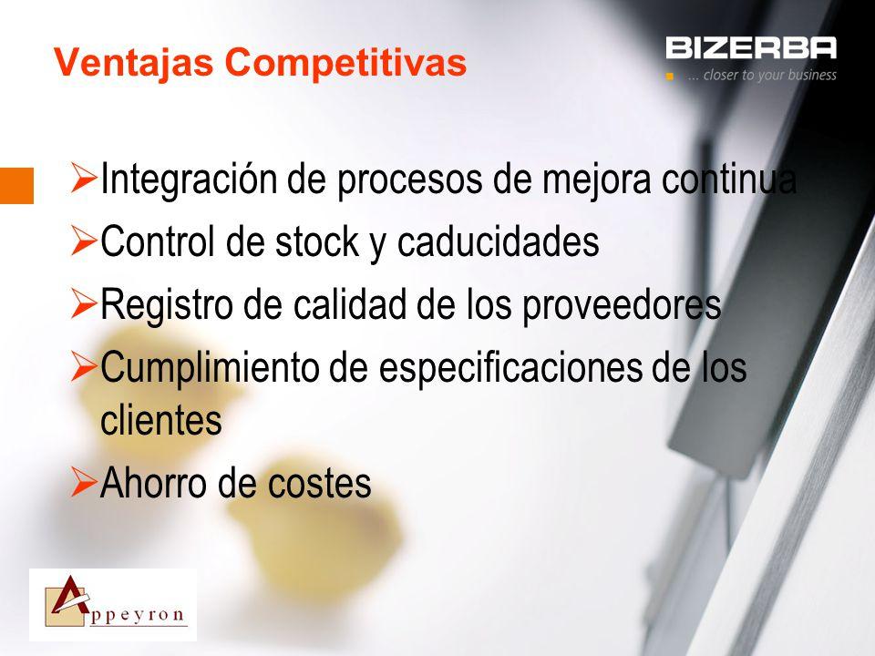 31.10.2000 Ventajas Competitivas Integración de procesos de mejora continua Control de stock y caducidades Registro de calidad de los proveedores Cump