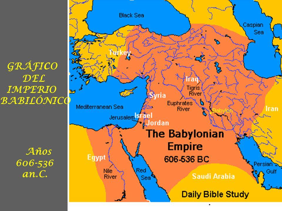 GRÁFI c O DEL IMPERIO BABILÓNICO Años 606-536 an.C. …………………………………….