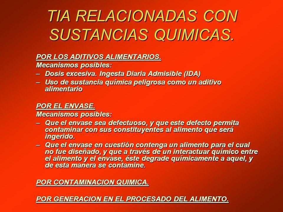 TIA RELACIONADAS CON SUSTANCIAS QUIMICAS.POR LOS ADITIVOS ALIMENTARIOS.