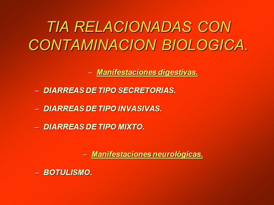 TIA RELACIONADAS CON CONTAMINACION BIOLOGICA.–Manifestaciones digestivas.