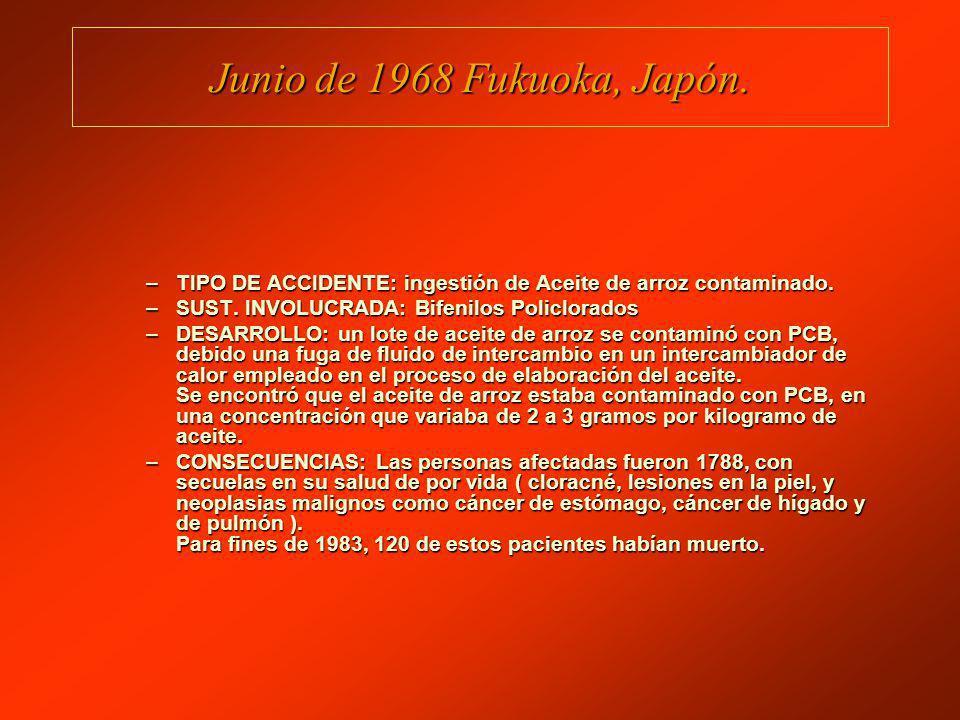 Junio de 1968 Fukuoka, Japón.–TIPO DE ACCIDENTE: ingestión de Aceite de arroz contaminado.