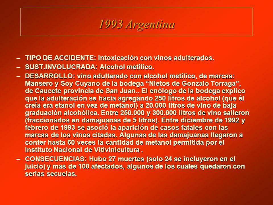 1993 Argentina –TIPO DE ACCIDENTE: Intoxicación con vinos adulterados.