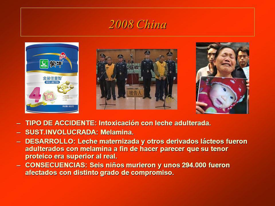2008 China –TIPO DE ACCIDENTE: Intoxicación con leche adulterada.