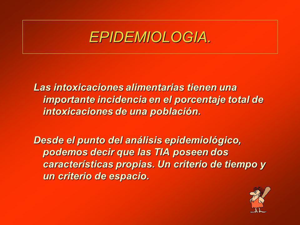 CIGUATERA.TOXINAS PROVENIENTES DE VEGETALES TOXICOS.