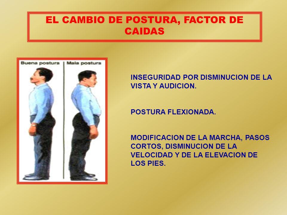 RIESGOS EN LA SALUD DE LOS ANCIANOS ACCIDENTES 30-50% MARCHA Y EQUILIBRIO 10-25% DESVANECIMIENTO 5-20% HIPOTENSION 2-15% SINCOPE 2-10% CRISIS MENORES 1-10%