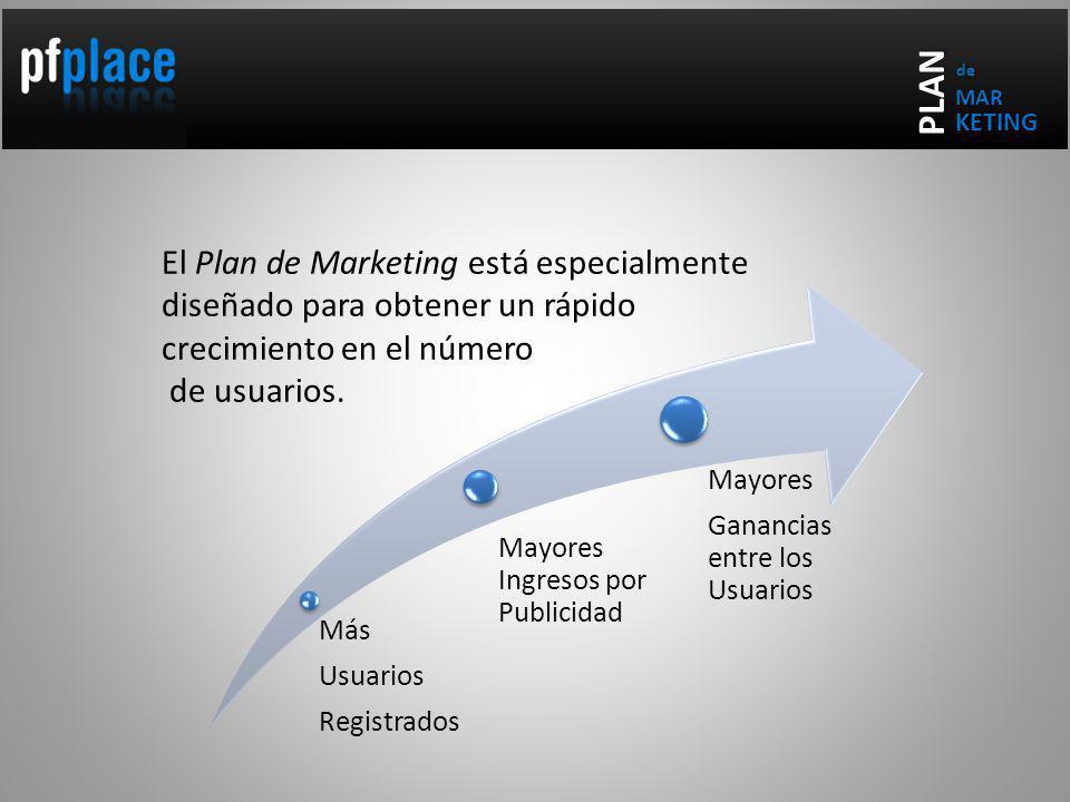 El Plan de Marketing está especialmente diseñado para obtener un rápido crecimiento en el número de usuarios.