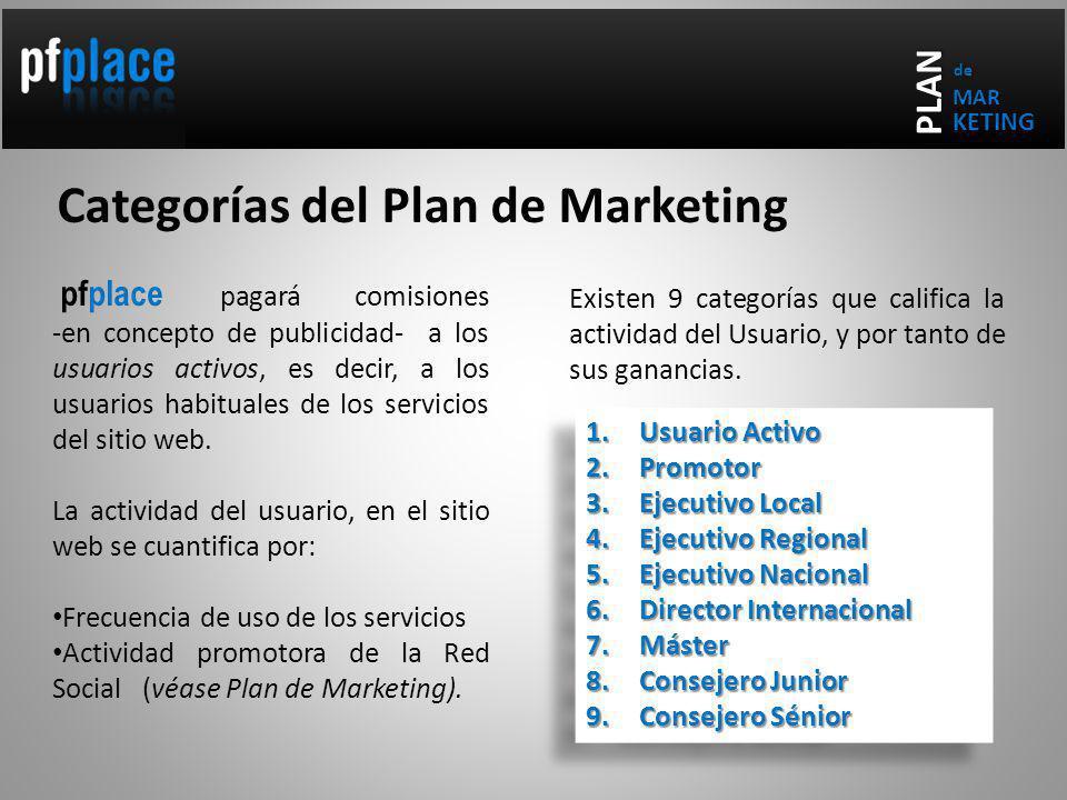 Categorías del Plan de Marketing pfplace pagará comisiones -en concepto de publicidad- a los usuarios activos, es decir, a los usuarios habituales de los servicios del sitio web.