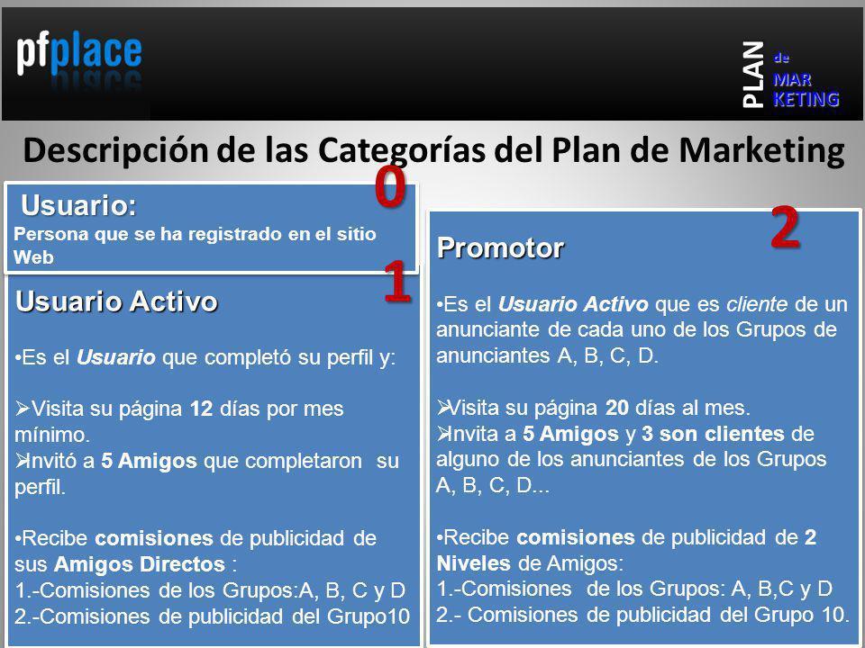 Usuario Activo Es el Usuario que completó su perfil y: Visita su página 12 días por mes mínimo.