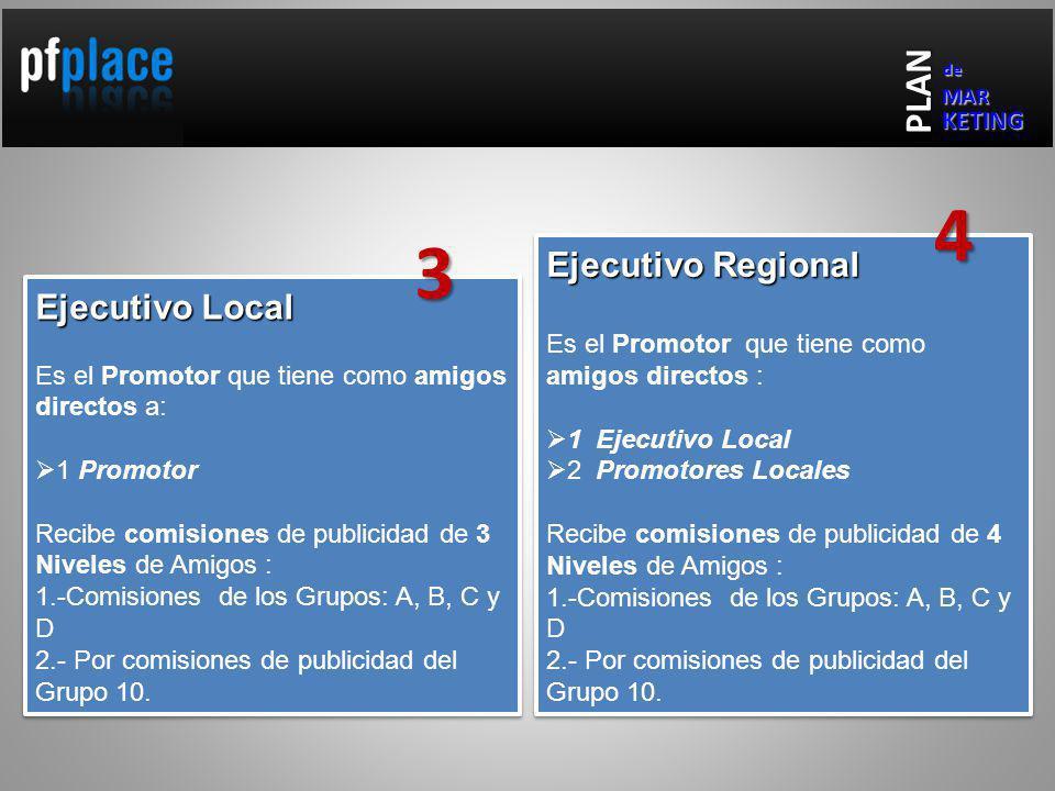 Ejecutivo Local Es el Promotor que tiene como amigos directos a: 1 Promotor Recibe comisiones de publicidad de 3 Niveles de Amigos : 1.-Comisiones de los Grupos: A, B, C y D 2.- Por comisiones de publicidad del Grupo 10.