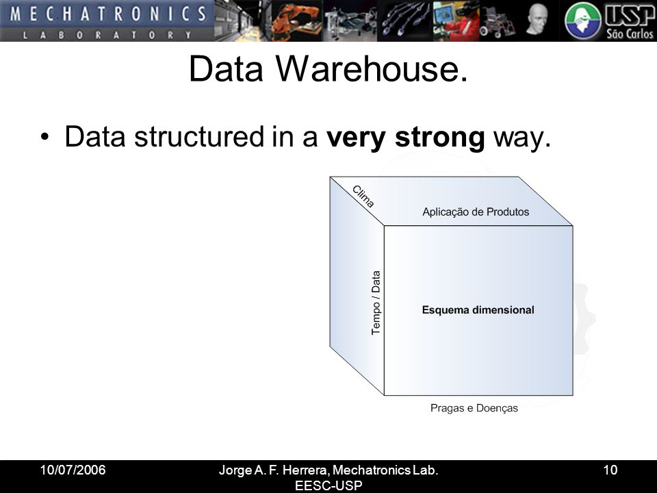 10/07/2006Jorge A. F. Herrera, Mechatronics Lab. EESC-USP 10 Data Warehouse. Data structured in a very strong way.