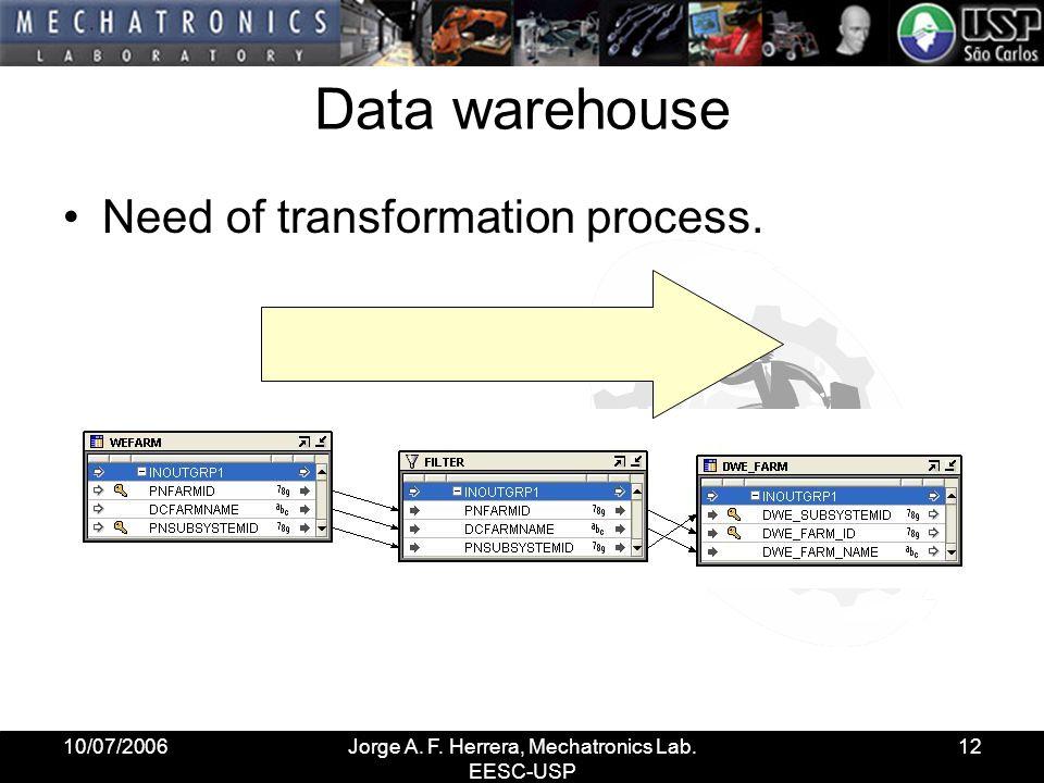 10/07/2006Jorge A. F. Herrera, Mechatronics Lab. EESC-USP 12 Data warehouse Need of transformation process.