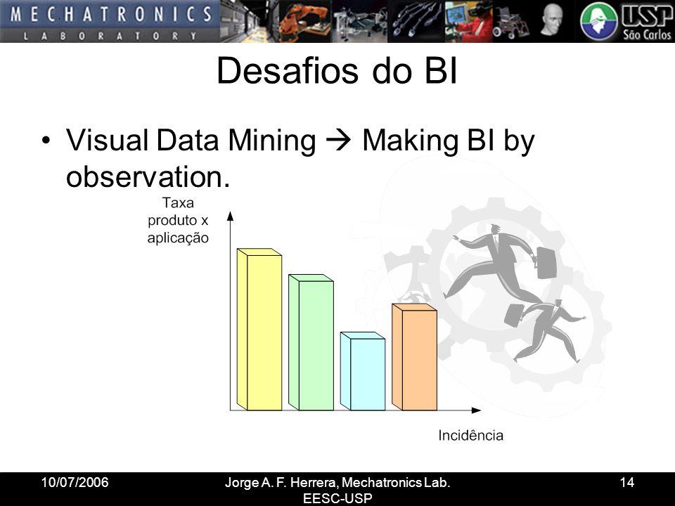 10/07/2006Jorge A. F. Herrera, Mechatronics Lab. EESC-USP 14 Desafios do BI Visual Data Mining Making BI by observation.