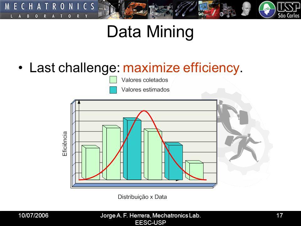 10/07/2006Jorge A. F. Herrera, Mechatronics Lab. EESC-USP 17 Data Mining Last challenge: maximize efficiency.