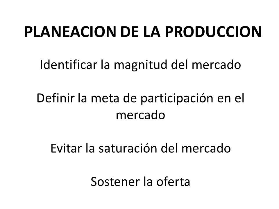 PLANEACION DE LA PRODUCCION Identificar la magnitud del mercado Definir la meta de participación en el mercado Evitar la saturación del mercado Sosten
