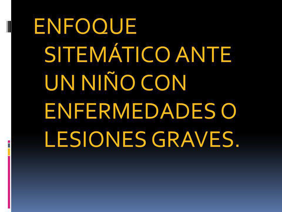 DESCRIPCIÓN GENERAL.- EVITAR EL PARO CARDIACO.-