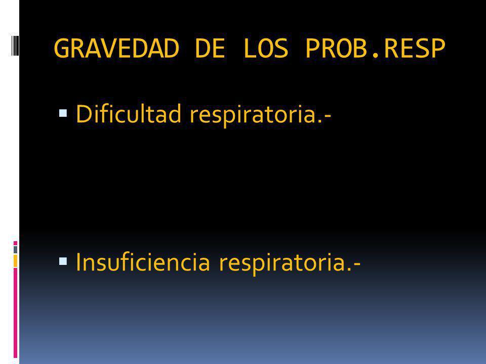 GRAVEDAD DE LOS PROB.RESP Dificultad respiratoria.- Insuficiencia respiratoria.-