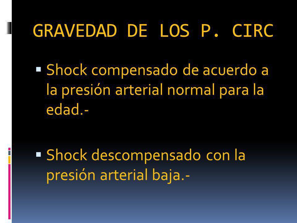 GRAVEDAD DE LOS P.
