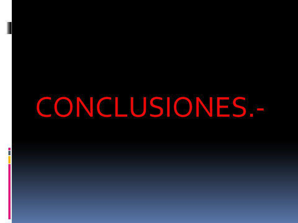 CONCLUSIONES.-