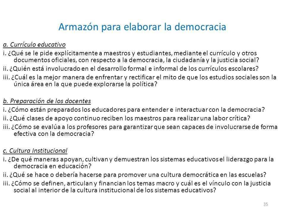 Armazón para elaborar la democracia a. Currículo educativo i. ¿Qué se le pide explícitamente a maestros y estudiantes, mediante el currículo y otros d