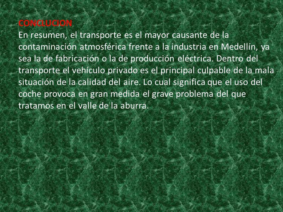 CONCLUCION En resumen, el transporte es el mayor causante de la contaminación atmosférica frente a la industria en Medellín, ya sea la de fabricación
