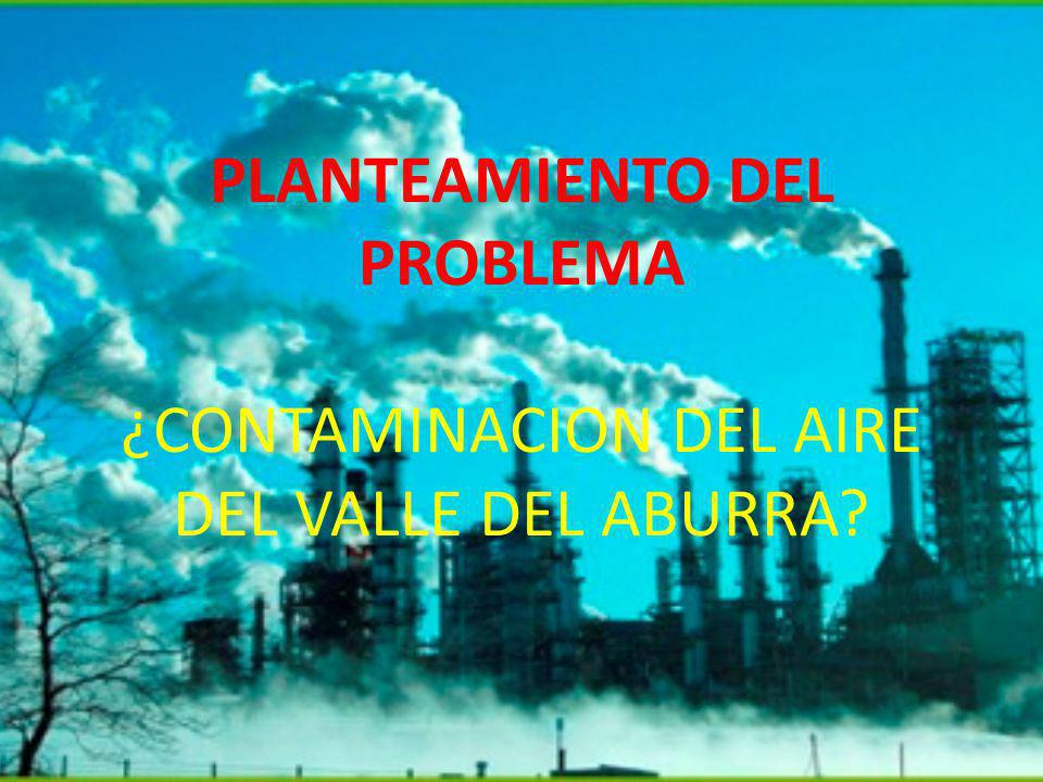 PLANTEAMIENTO DEL PROBLEMA ¿CONTAMINACION DEL AIRE DEL VALLE DEL ABURRA?